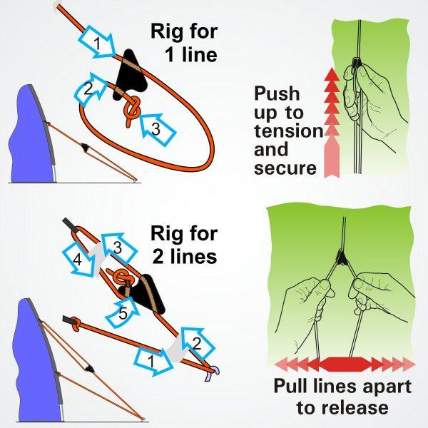 Line-lok